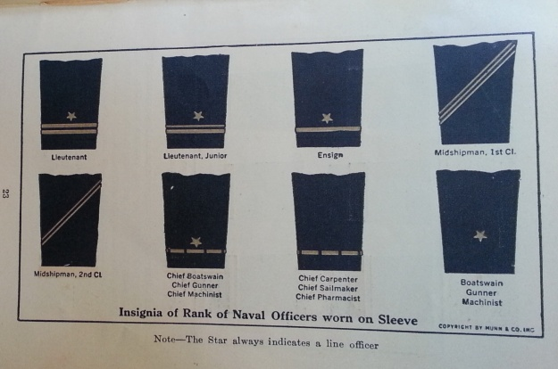 MIDN_Warrant_JO_Sleeve_marks