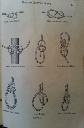 Plate IV Knots and Hitches