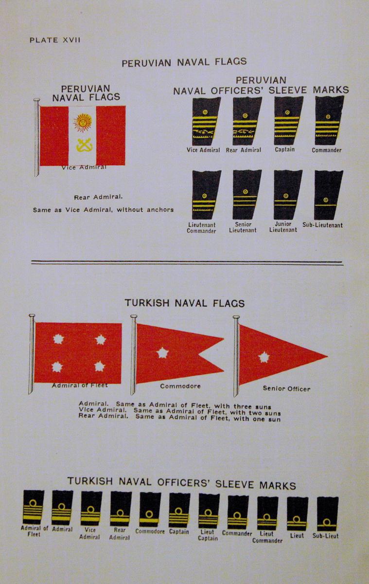 Peru_Turkish_XVII